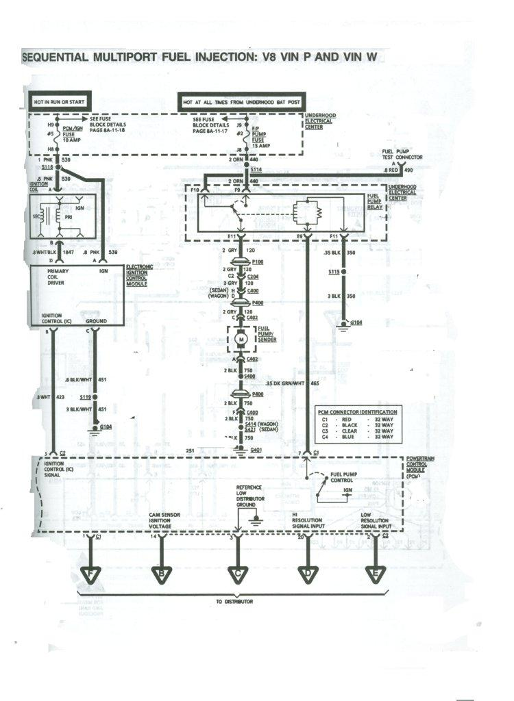 DIAGRAM] 95 Chevy Caprice Lt1 Wiring Diagram FULL Version HD Quality Wiring  Diagram - BAKERELECTRICME.BLIDETOINE.FRbakerelectricme.blidetoine.fr