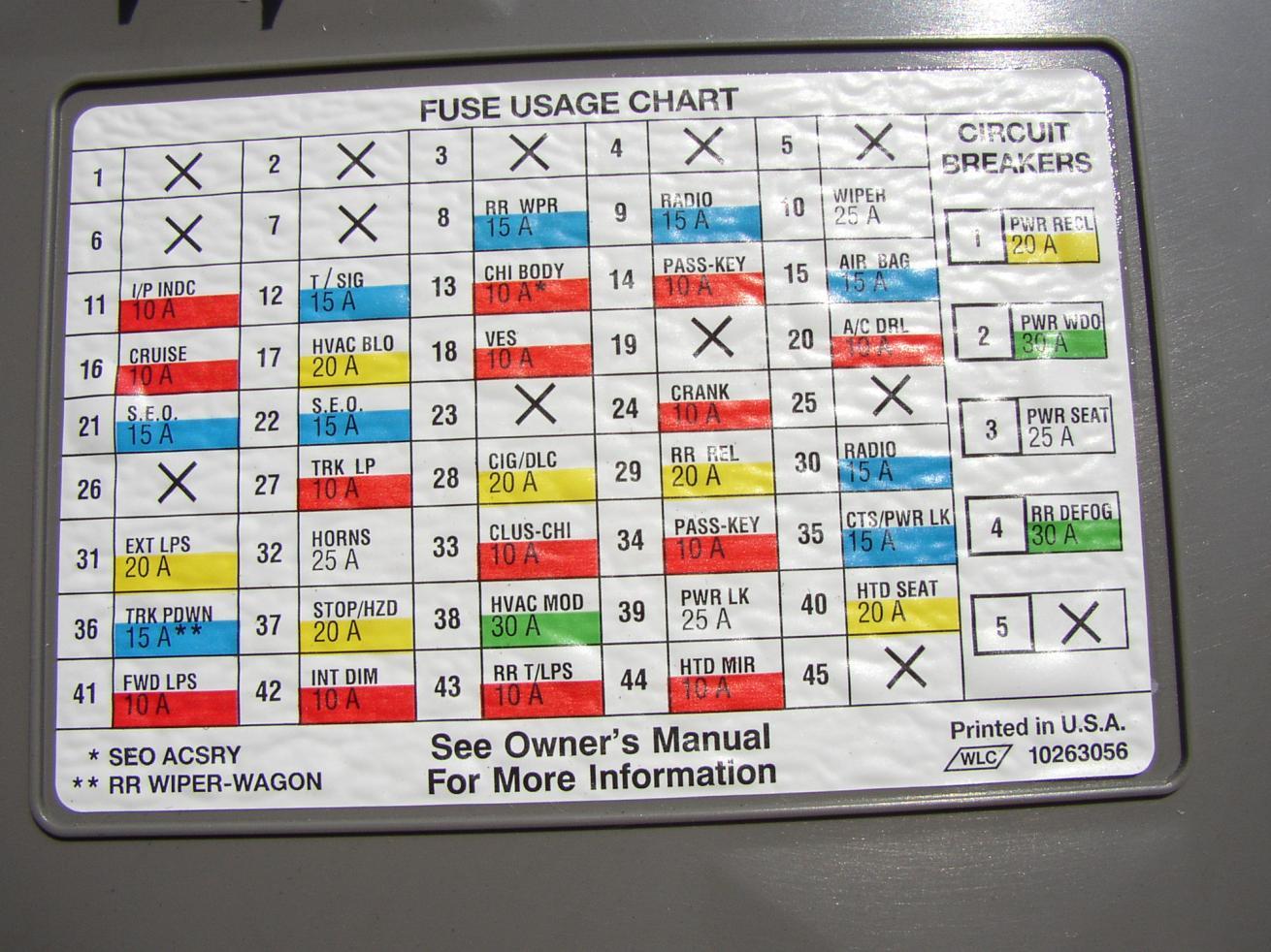 96 Impala Ss Fuse Box Wiring Diagram System System Pesarhorrorfest It