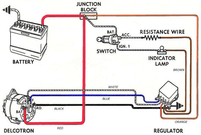 DIAGRAM] 65 Impala Wiring Diagram Internal Regulator FULL Version HD  Quality Internal Regulator - VENNDIAGRAMREADING.ENERCIA.FRvenndiagramreading.enercia.fr